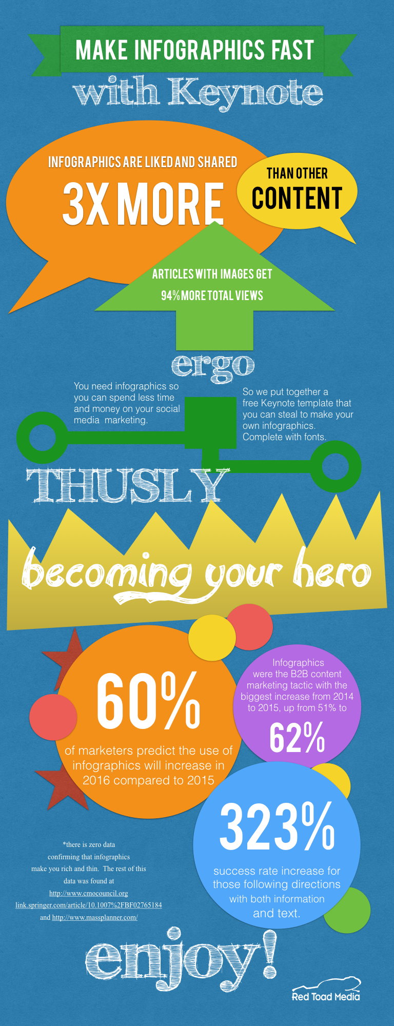 Infographic with Keynote